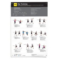 TRX Rip Trainer Übungsposter